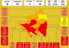 Pringsewu Zona Merah, Dewan: Satgas Kurang Tegas